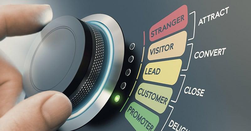 Marketing customer management